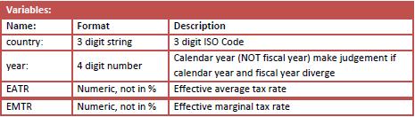 tax dataset table 3